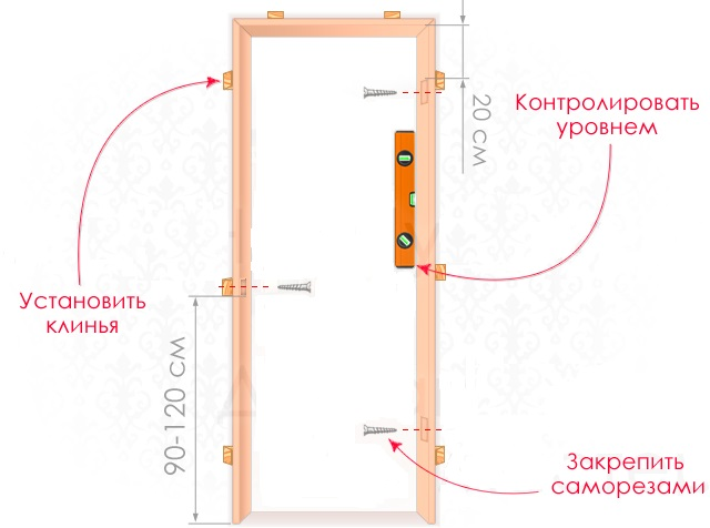 Как сделать коробку для межкомнатных дверей 857